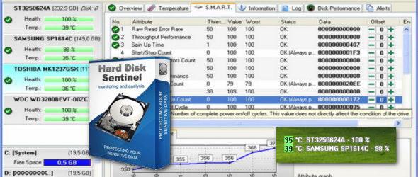 Hard Disk Sentinel Pro 5.30.4 Build 9417